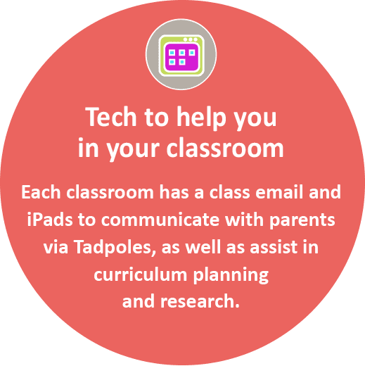 tech to help you in your classroom